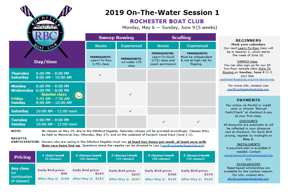 On-the-Water Session 1 Classes/Programming
