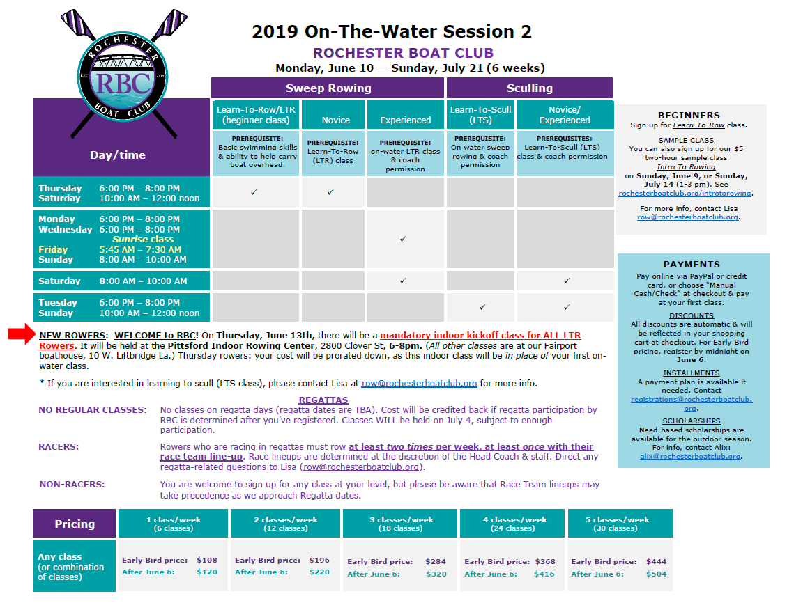On-the-Water Session 2 Classes/Programming